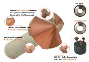 3er Set Anti Vibration Kegelsenker aus HSS-E05 - Ungleiche Teilung, X5 Cut beschichtet, klein