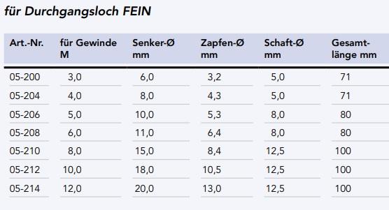 Flachsenker_DIN373_Tabelle_FEIN